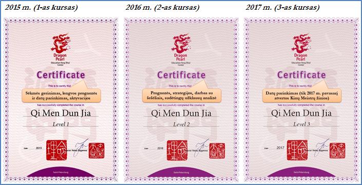 QMDJ sertifikatai 2015 2016 ir 2017 m.