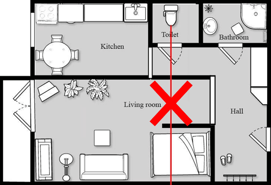 Blogai įrengtas tualetas lovos atžvilgiu